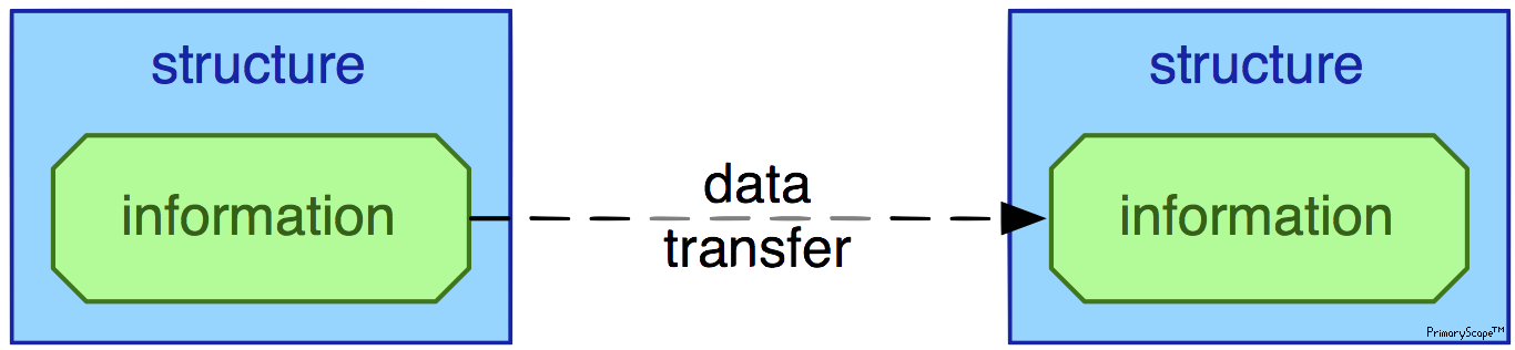pmn-legend-data_transfer1