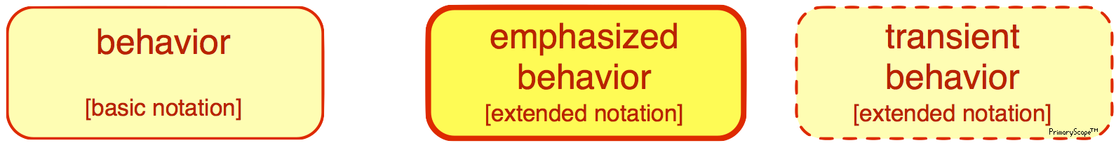prsc-behavior-basic-extended™